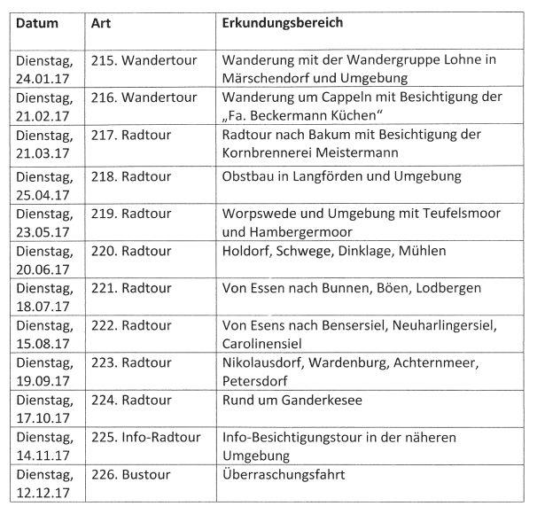 Terminübersicht der Radwandergruppe des Heimatverein Cappeln e.V.